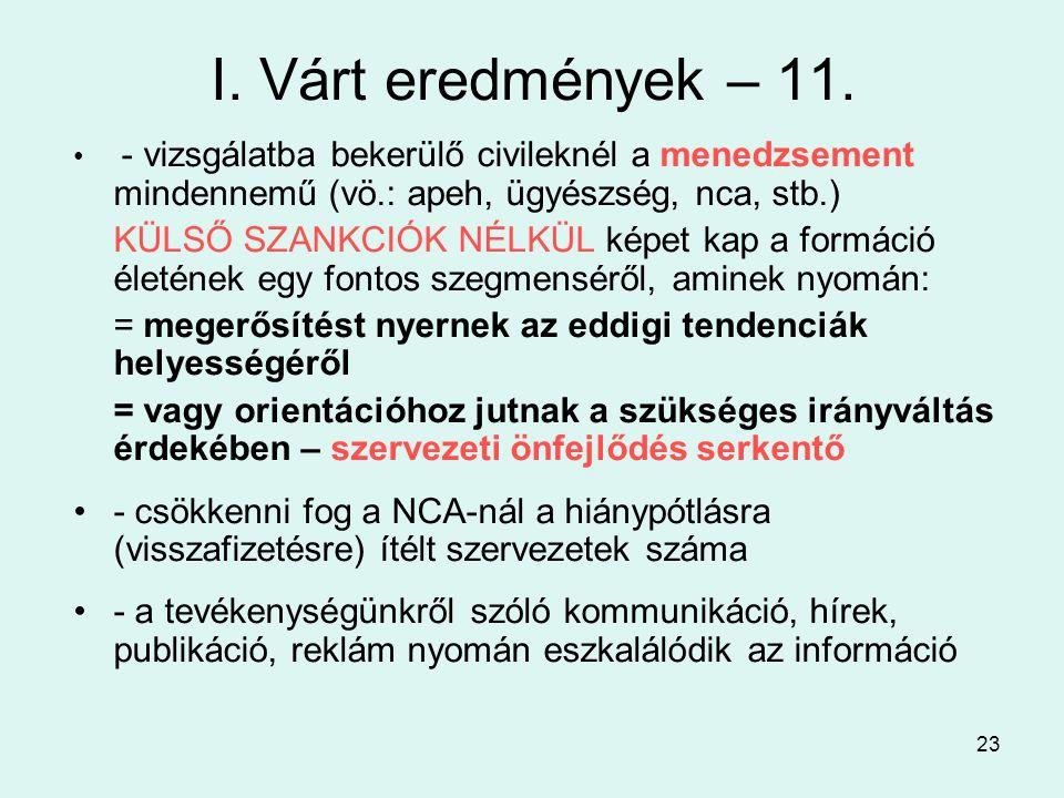 23 I.Várt eredmények – 11.