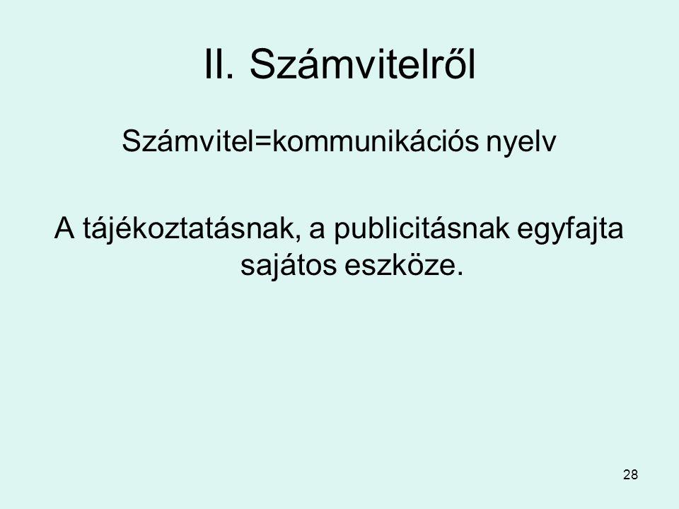 28 II.