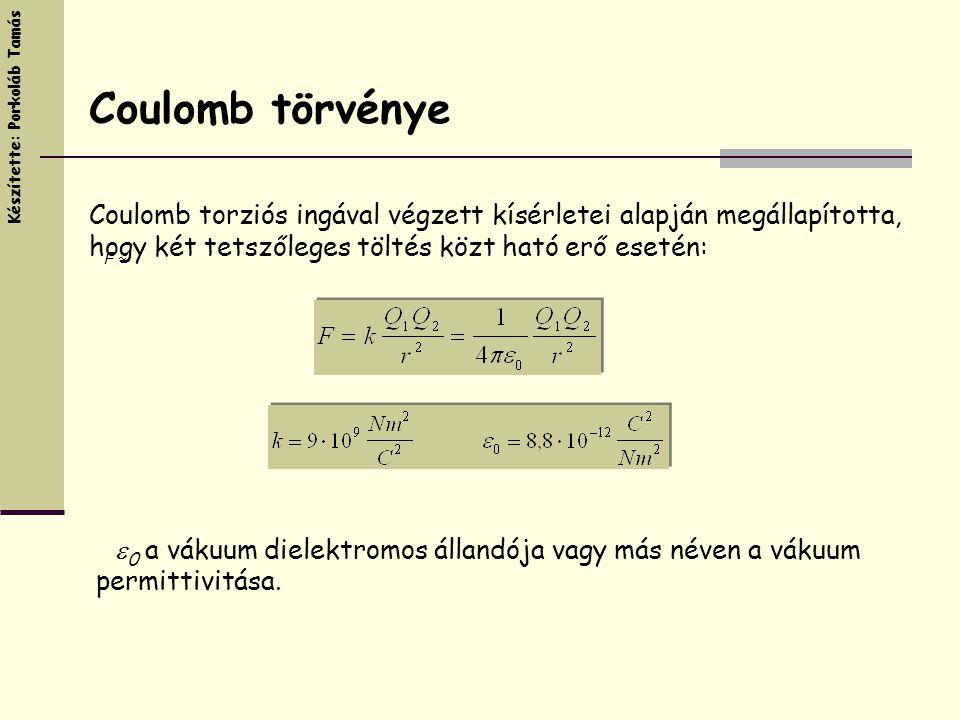Coulomb torziós ingával végzett kísérletei alapján megállapította, hogy két tetszőleges töltés közt ható erő esetén: F   0 a vákuum dielektromos áll