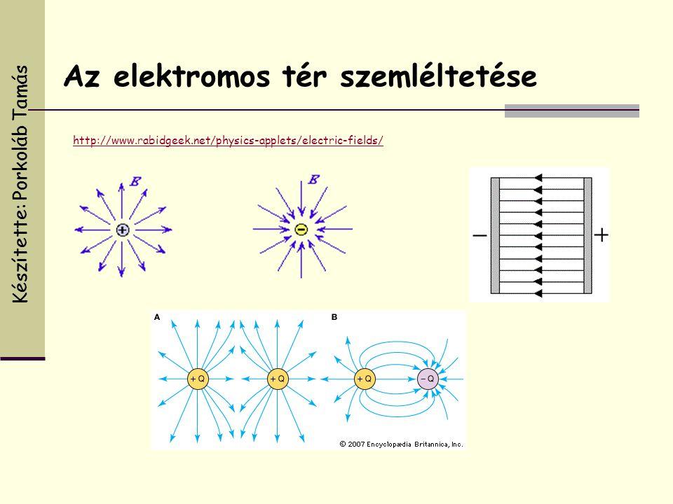 http://www.rabidgeek.net/physics-applets/electric-fields/ Az elektromos tér szemléltetése Készítette: Porkoláb Tamás
