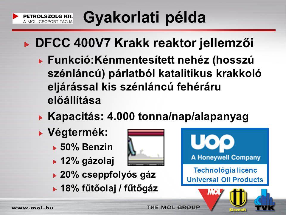Alapadatok DFCC 400V7 Krakk reaktor jellemzői Aktív részecske: Folyamatosan regenerált mikro-szemcsés katalizátor Katalizátor csereciklus: 1000-1300 tonna/óra Hőmérséklet: 530 o C Nyomás: ~ 1,3 bar Veszélyesség: hőmérséklet, nagy sebességű koptató hatás