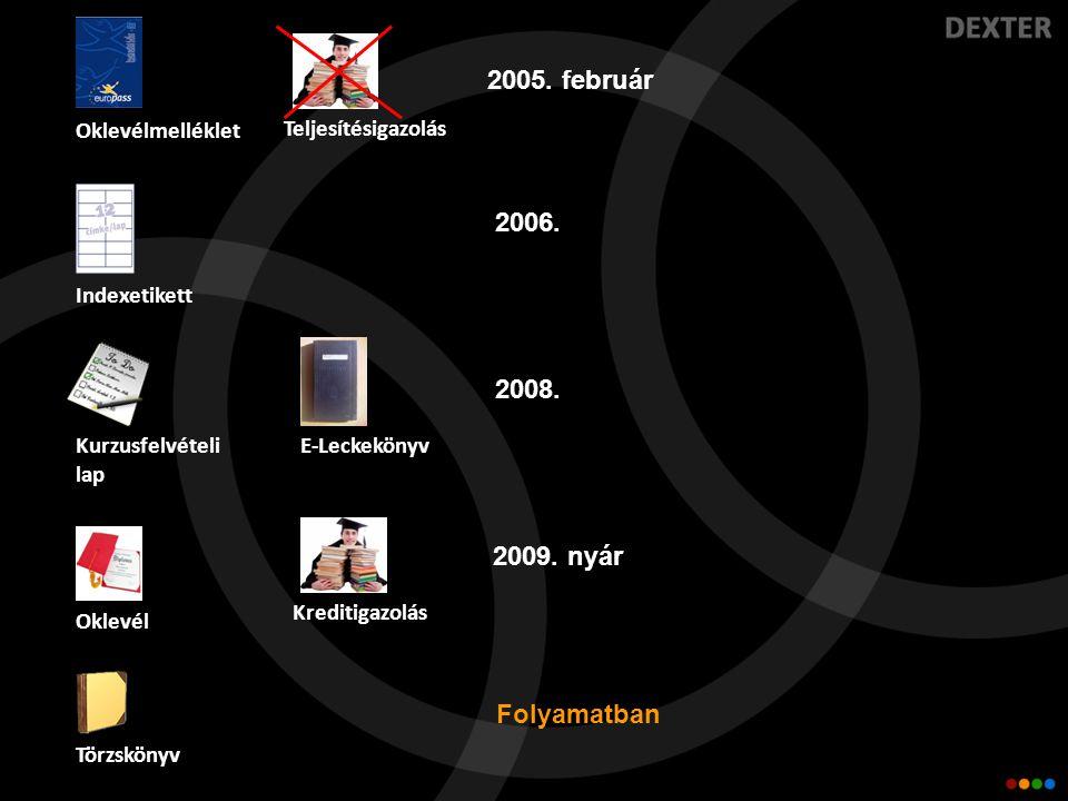 Törzskönyv E-Leckekönyv Indexetikett Kurzusfelvételi lap Teljesítésigazolás Oklevél Oklevélmelléklet 2005.