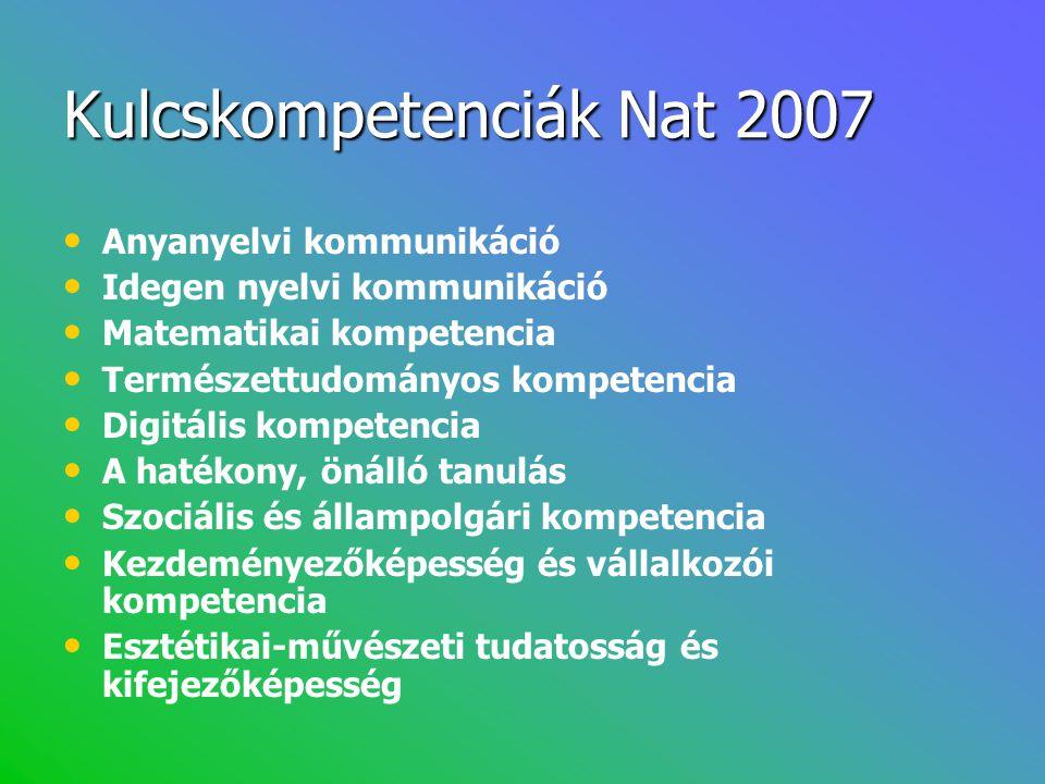 Kulcskompetenciák Nat 2007 • • Anyanyelvi kommunikáció • • Idegen nyelvi kommunikáció • • Matematikai kompetencia • • Természettudományos kompetencia