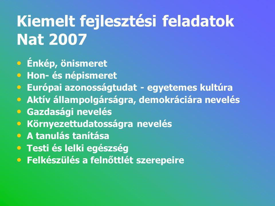 Kiemelt fejlesztési feladatok Nat 2007 • • Énkép, önismeret • • Hon- és népismeret • • Európai azonosságtudat - egyetemes kultúra • • Aktív állampolgá