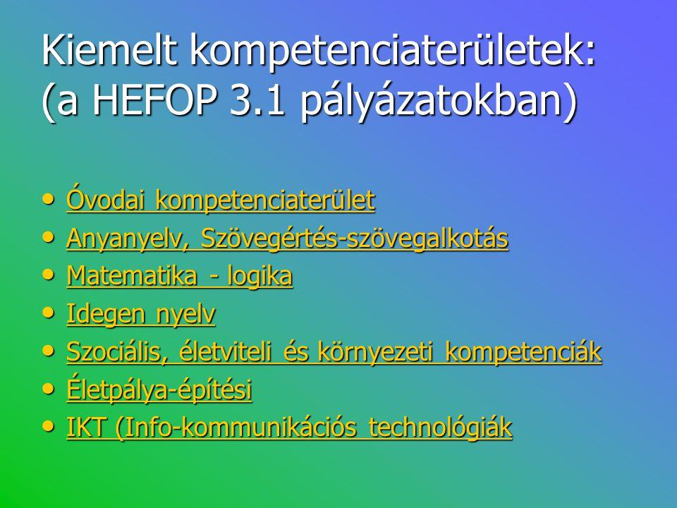 Kiemelt kompetenciaterületek: (a HEFOP 3.1 pályázatokban) • Óvodai kompetenciaterület Óvodai kompetenciaterület Óvodai kompetenciaterület • Anyanyelv,