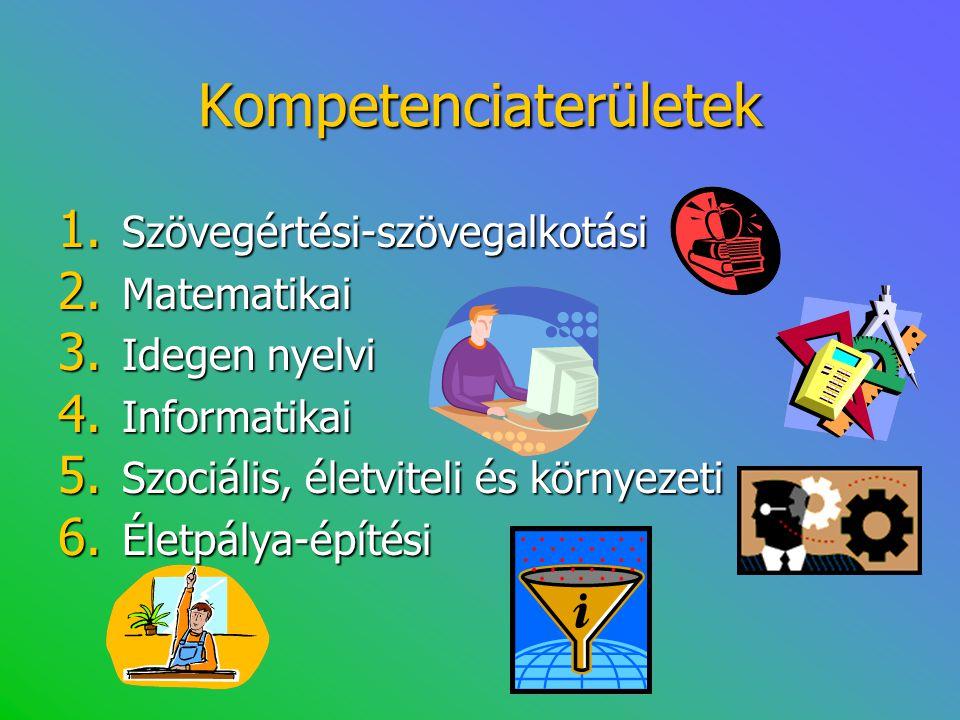 Kompetenciaterületek 1. Szövegértési-szövegalkotási 2. Matematikai 3. Idegen nyelvi 4. Informatikai 5. Szociális, életviteli és környezeti 6. Életpály