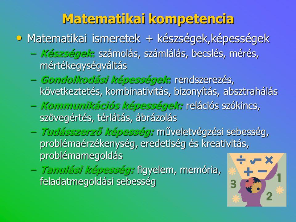 Matematikai kompetencia • Matematikai ismeretek + készségek,képességek –Készségek: számolás, számlálás, becslés, mérés, mértékegységváltás –Gondolkodá