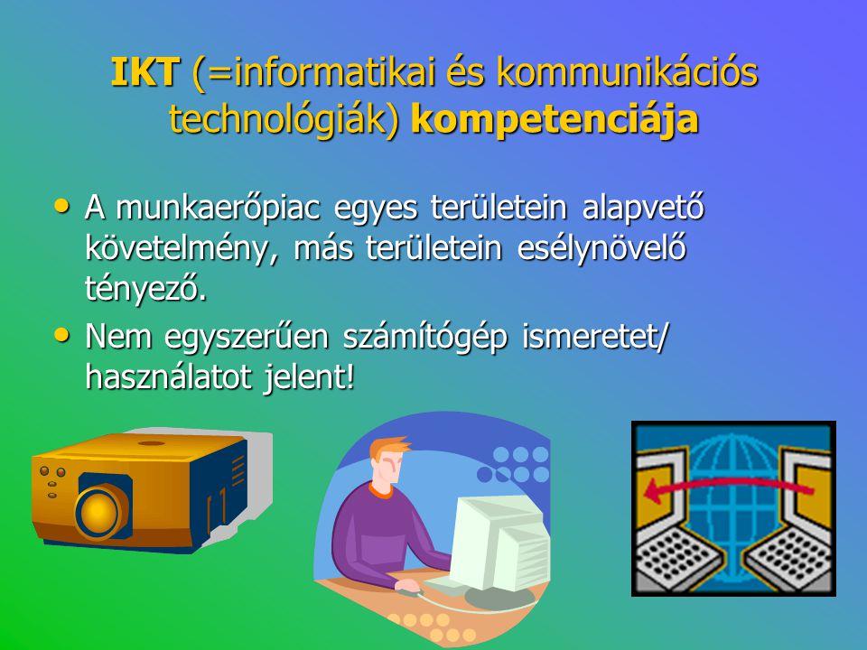 IKT (=informatikai és kommunikációs technológiák) kompetenciája • A munkaerőpiac egyes területein alapvető követelmény, más területein esélynövelő tén