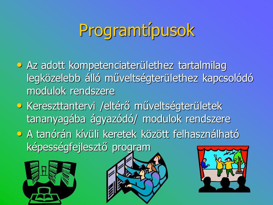 Programtípusok • Az adott kompetenciaterülethez tartalmilag legközelebb álló műveltségterülethez kapcsolódó modulok rendszere • Kereszttantervi /eltér