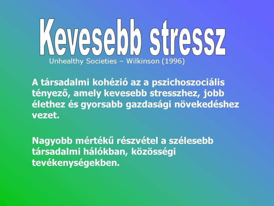 A társadalmi kohézió az a pszichoszociális tényező, amely kevesebb stresszhez, jobb élethez és gyorsabb gazdasági növekedéshez vezet. Nagyobb mértékű