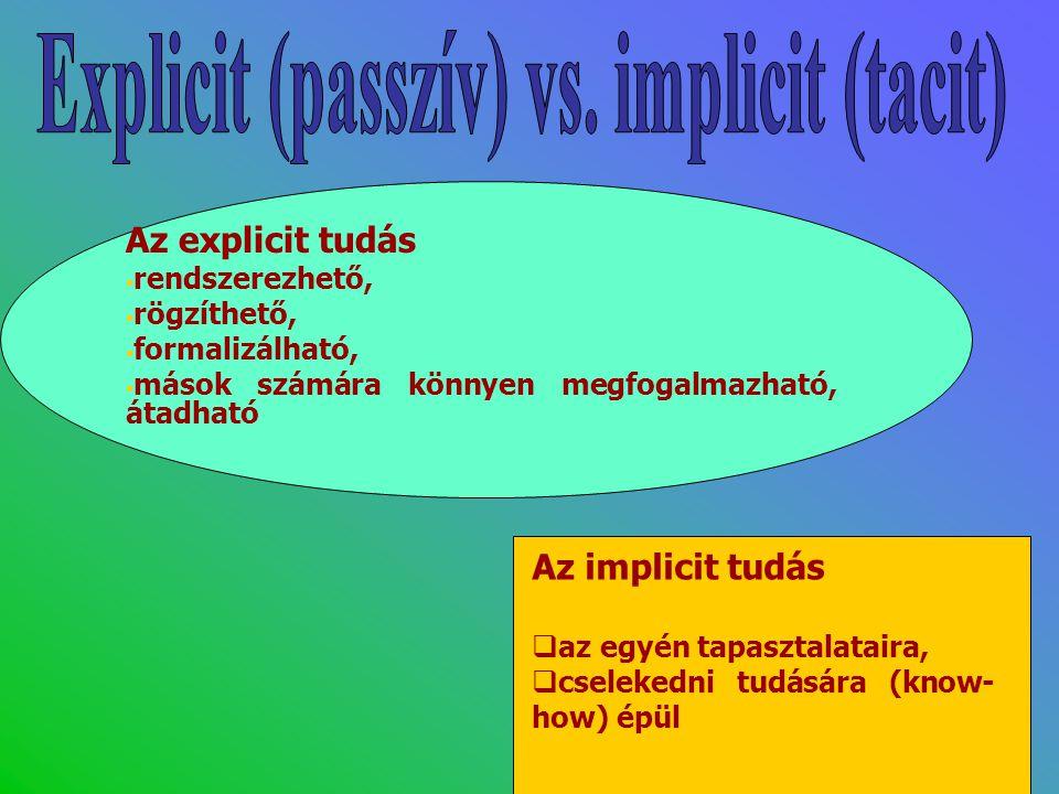 Az explicit tudás  rendszerezhető,  rögzíthető,  formalizálható,  mások számára könnyen megfogalmazható, átadható Az implicit tudás  az egyén tap