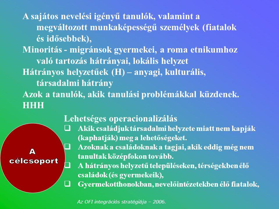A sajátos nevelési igényű tanulók, valamint a megváltozott munkaképességű személyek (fiatalok és idősebbek), Minoritás - migránsok gyermekei, a roma e