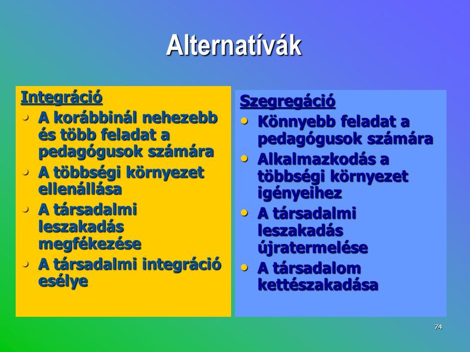Alternatívák Integráció • A korábbinál nehezebb és több feladat a pedagógusok számára • A többségi környezet ellenállása • A társadalmi leszakadás meg