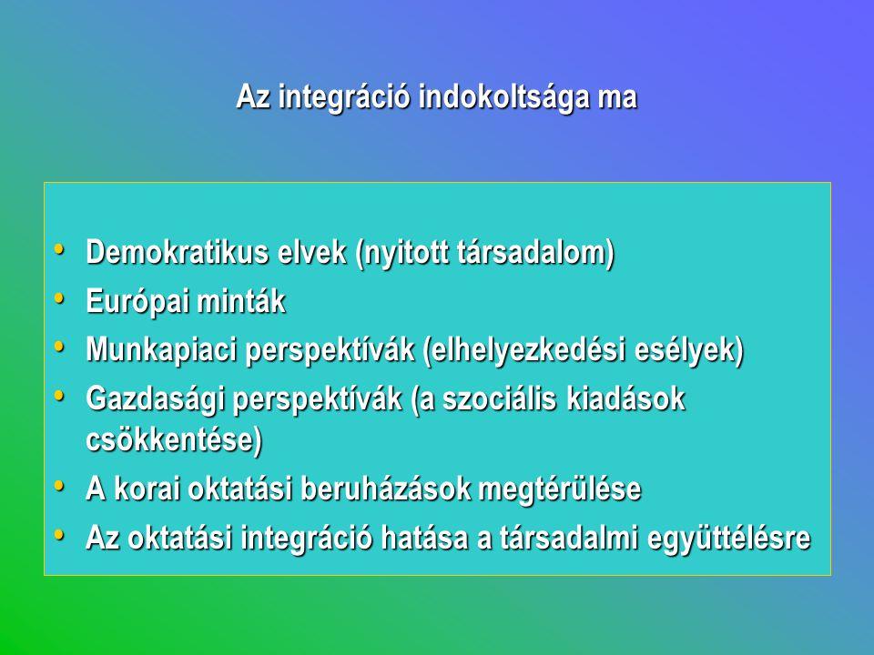 Az integráció indokoltsága ma • Demokratikus elvek (nyitott társadalom) • Európai minták • Munkapiaci perspektívák (elhelyezkedési esélyek) • Gazdaság