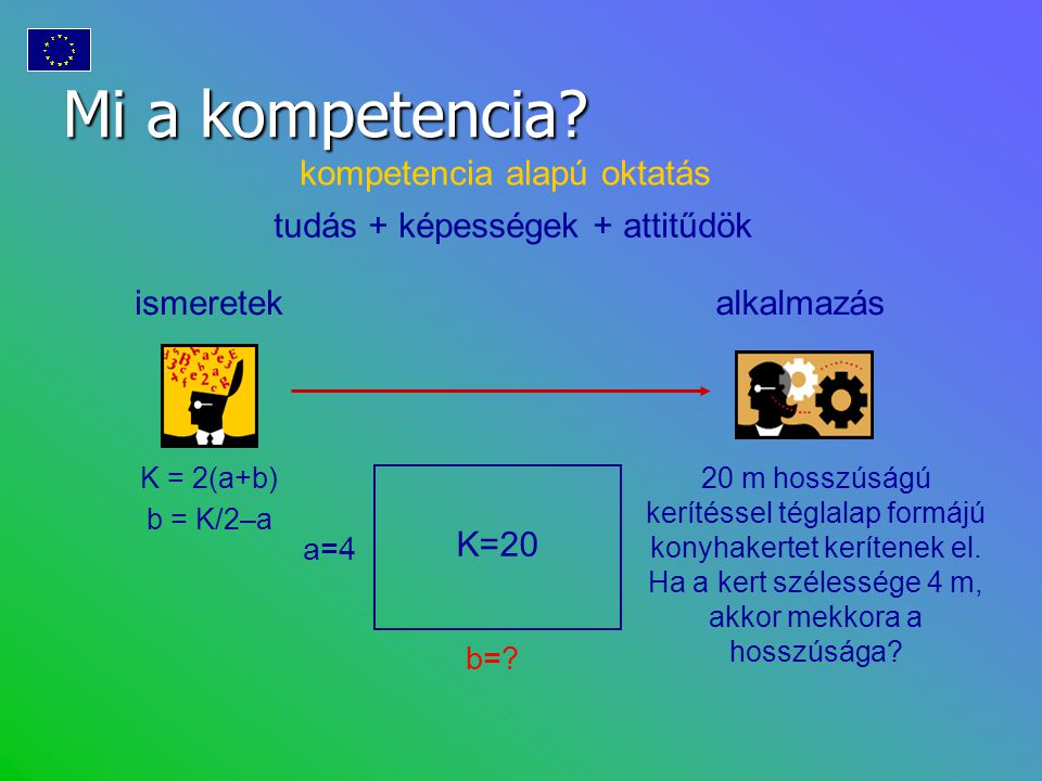 Mi a kompetencia? tudás + képességek + attitűdök ismeretekalkalmazás 20 m hosszúságú kerítéssel téglalap formájú konyhakertet kerítenek el. Ha a kert