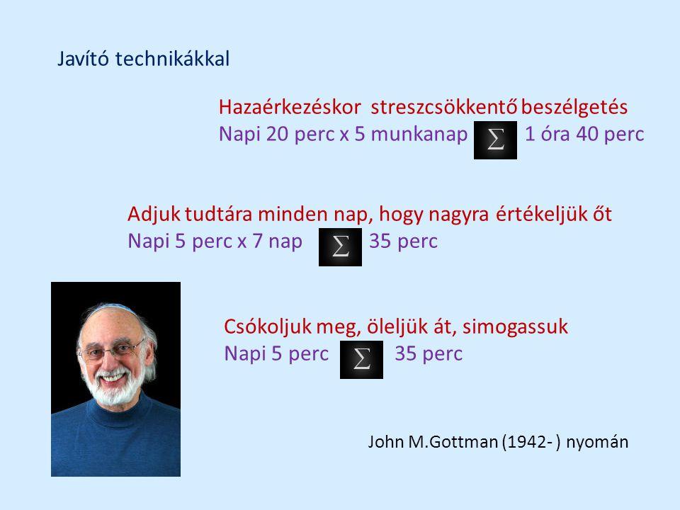 Javító technikákkal Hazaérkezéskor streszcsökkentő beszélgetés Napi 20 perc x 5 munkanap 1 óra 40 perc Adjuk tudtára minden nap, hogy nagyra értékeljük őt Napi 5 perc x 7 nap 35 perc Csókoljuk meg, öleljük át, simogassuk Napi 5 perc 35 perc John M.Gottman (1942- ) nyomán