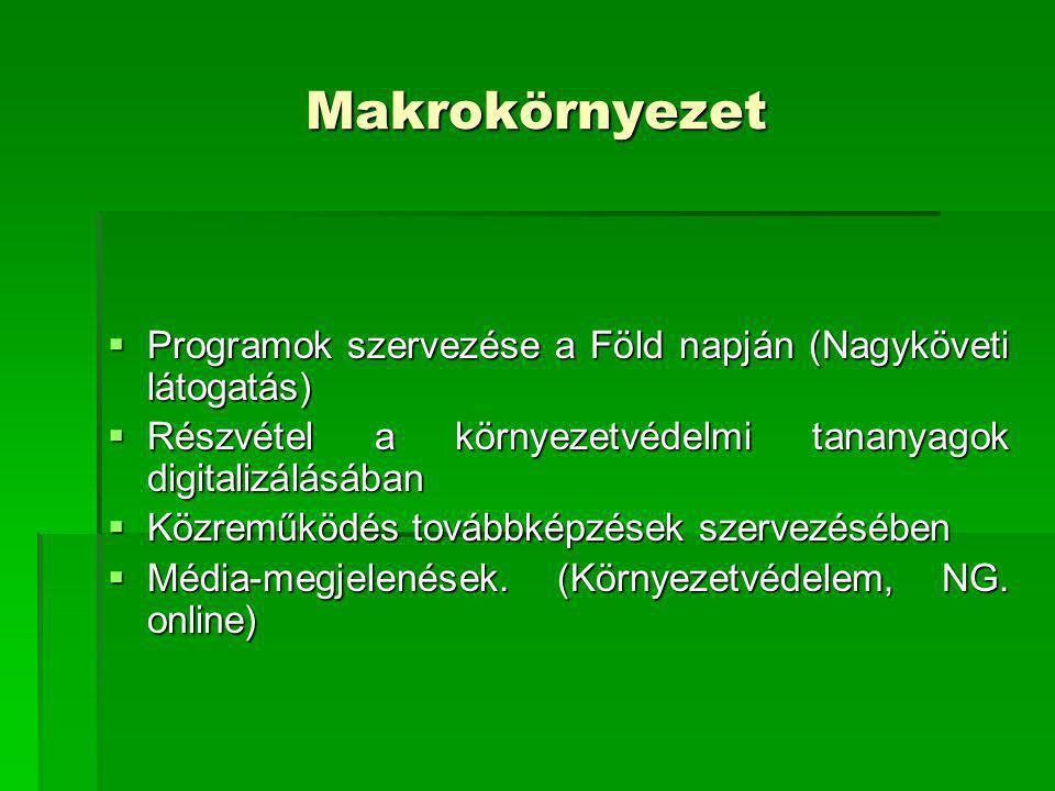 Makrokörnyezet  Programok szervezése a Föld napján (Nagyköveti látogatás)  Részvétel a környezetvédelmi tananyagok digitalizálásában  Közreműködés