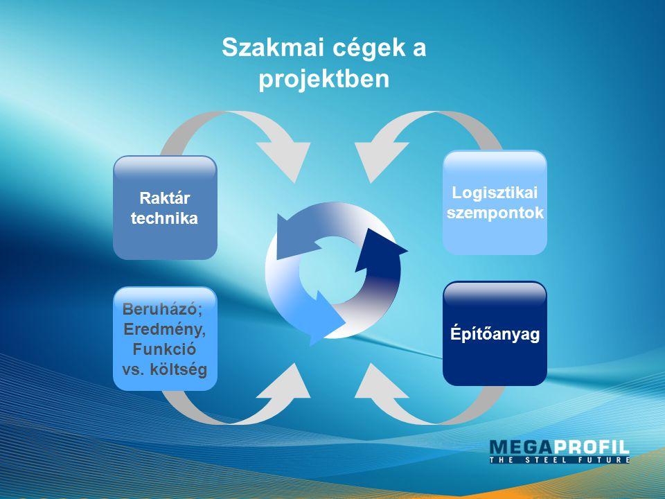 Szakmai cégek a projektben Beruházó; Eredmény, Funkció vs. költség Építőanyag Raktár technika Logisztikai szempontok