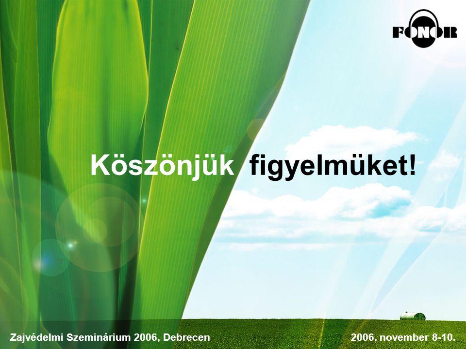 Köszönjük figyelmüket! Zajvédelmi Szeminárium 2006, Debrecen2006. november 8-10.