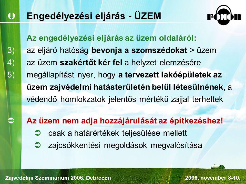  Helyi zajrendeletek - jogi problémák 1995.évi LIII.