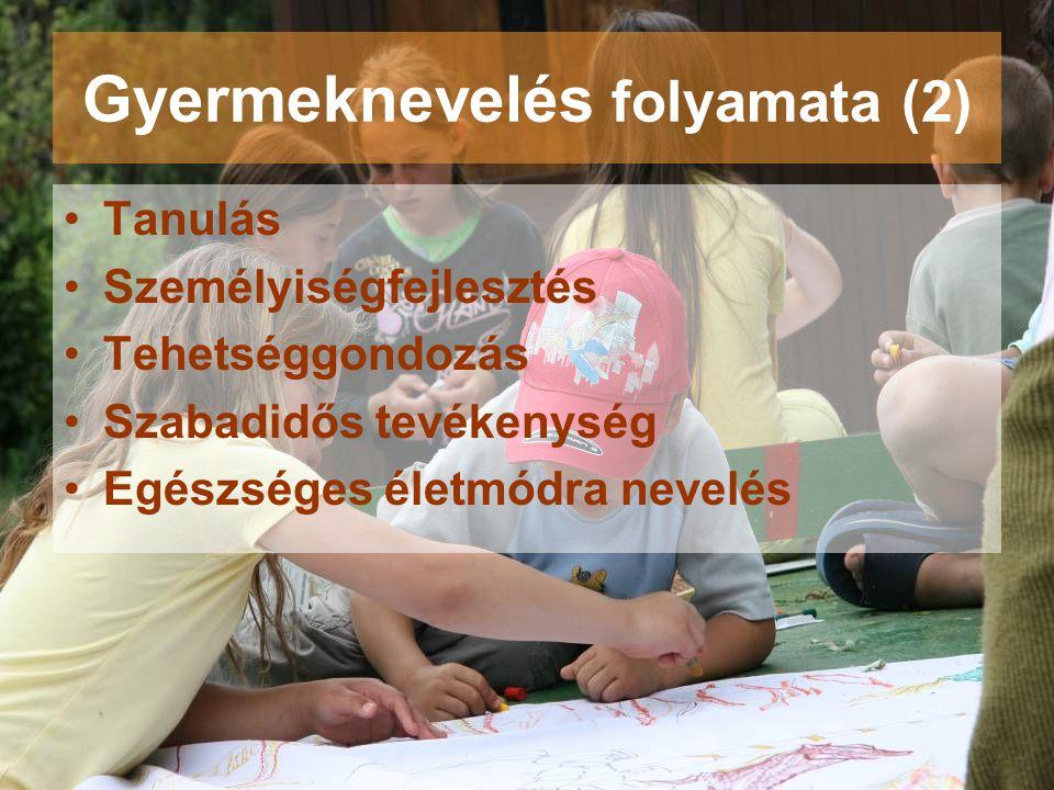Gyermeknevelés folyamata (2) •Tanulás •Személyiségfejlesztés •Tehetséggondozás •Szabadidős tevékenység •Egészséges életmódra nevelés