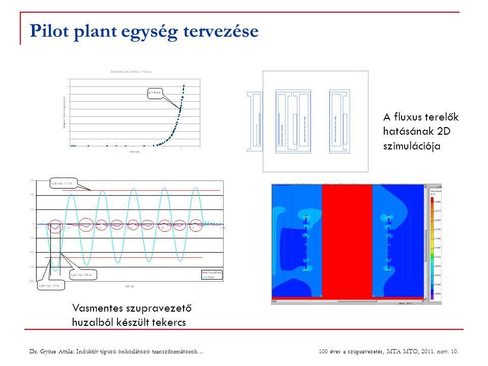 Pilot plant egység tervezése A fluxus terelők hatásának 2D szimulációja Vasmentes szupravezető huzalból készült tekercs 15 Dr.
