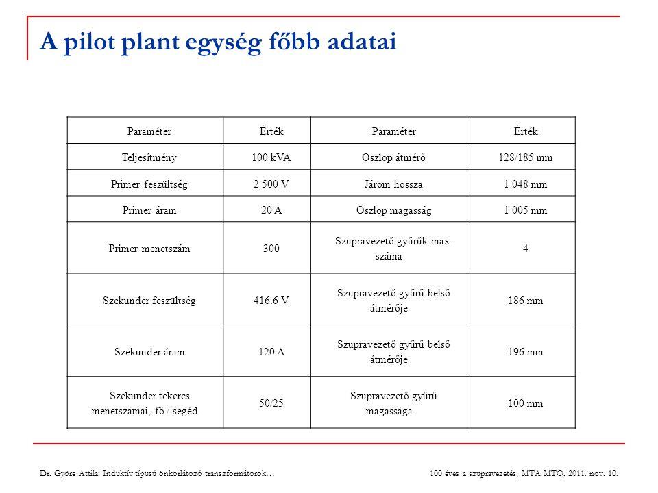 A pilot plant egység főbb adatai 16 ParaméterÉrtékParaméterÉrték Teljesítmény100 kVAOszlop átmérő128/185 mm Primer feszültség2 500 VJárom hossza1 048 mm Primer áram20 AOszlop magasság1 005 mm Primer menetszám300 Szupravezető gyűrűk max.