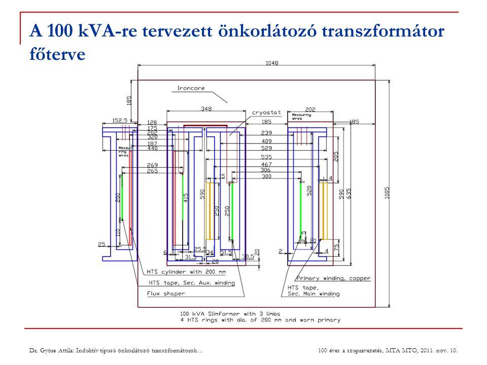 A 100 kVA-re tervezett önkorlátozó transzformátor főterve 17 Dr.
