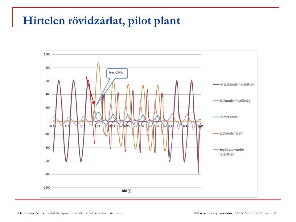 Hirtelen rövidzárlat, pilot plant 20 Dr.