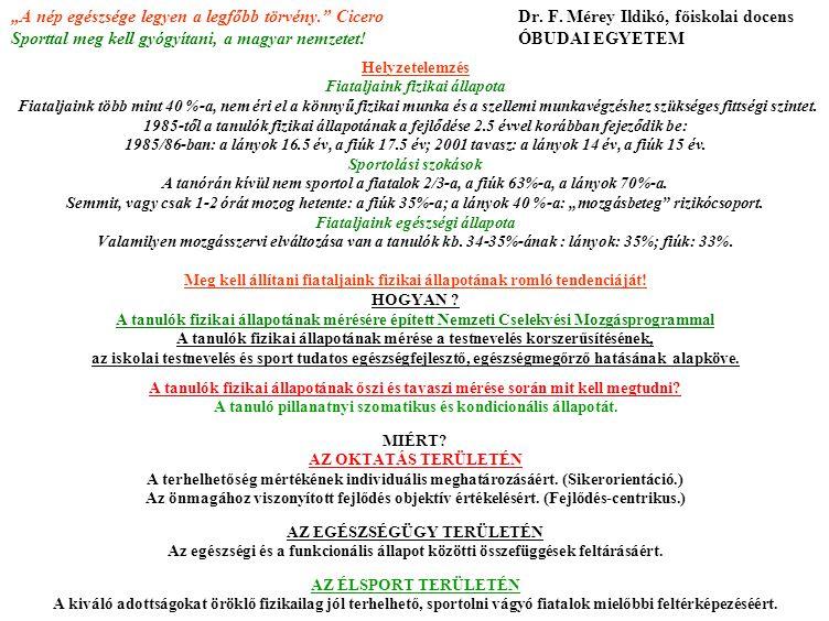 """Szubjektív egészségi állapot a testtömeg index tükrében Szilágyi Nóra1, Keresztes Noémi1 Kiss Balázs1, Rázsó Zsófia1, Balogh László1 1 SZTE JGYPK, Testnevelési és Sporttudományi Intézet BMI_CSOPSYMP_SCASWL_SCALSPHSPF""""SWH """"SWF """"SWH 1 év""""SWF 1 év BMI_CSOP 1.0000,44-0,143-,298**-,533**-,333**-,505**-0,051-0,102 SYMP_SCA 1.000-,358**-,315**-,260**-,312**-,317**-,288**-,213** SWL_SCAL 1.000,256**,280**,249**,290**,151*,194* SPH 1.000,635**,731**,491**,276**,245** SPF 1.000,579**,739**,182*,230** """"SWH 1.000,654**,272**,254** """"SWF 1.000,244**,323** """"SWH 1 év 1.000,753** """"SWF 1 év 1.000 Correlations A túlsúly és a vele járó betegségek a leggyorsabban terjedő népbetegségünk egyike."""