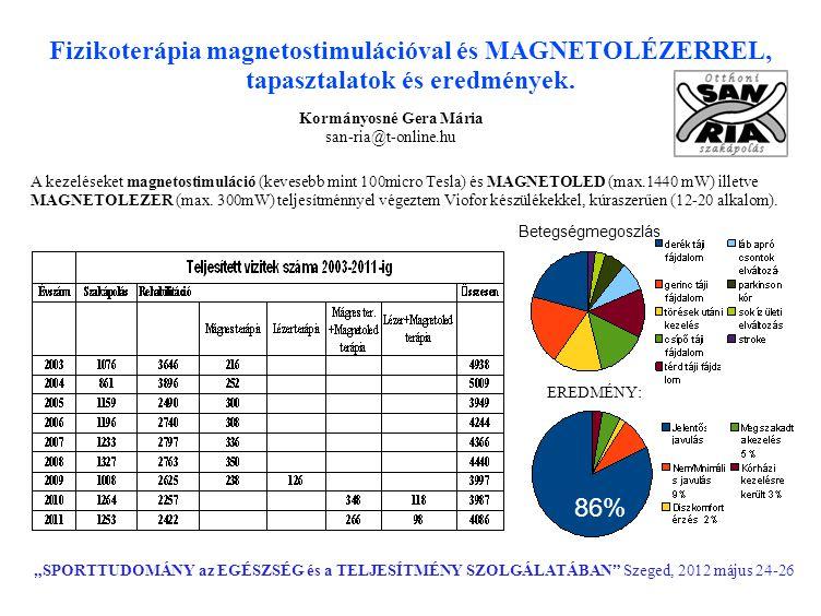 Szívelégtelenségben szenvedő betegek életminőség vizsgálata Melczer Csaba 1, Melczer László 2.