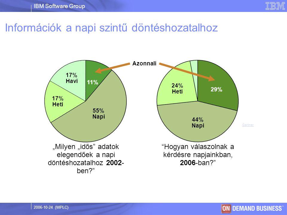 """IBM Software Group © 2003 IBM Corporation 2006-10-24 (WPLC) Információk a napi szintű döntéshozatalhoz 11% 29% 55% Napi 44% Napi 17% Heti 24% Heti 17% Havi Azonnali """"Milyen """"idős adatok elegendőek a napi döntéshozatalhoz 2002- ben Hogyan válaszolnak a kérdésre napjainkban, 2006-ban Gartner"""