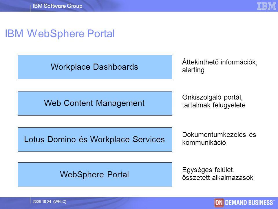 IBM Software Group © 2003 IBM Corporation 2006-10-24 (WPLC) IBM WebSphere Portal WebSphere Portal Lotus Domino és Workplace Services Web Content Management Workplace Dashboards Áttekinthető információk, alerting Önkiszolgáló portál, tartalmak felügyelete Dokumentumkezelés és kommunikáció Egységes felület, összetett alkalmazások