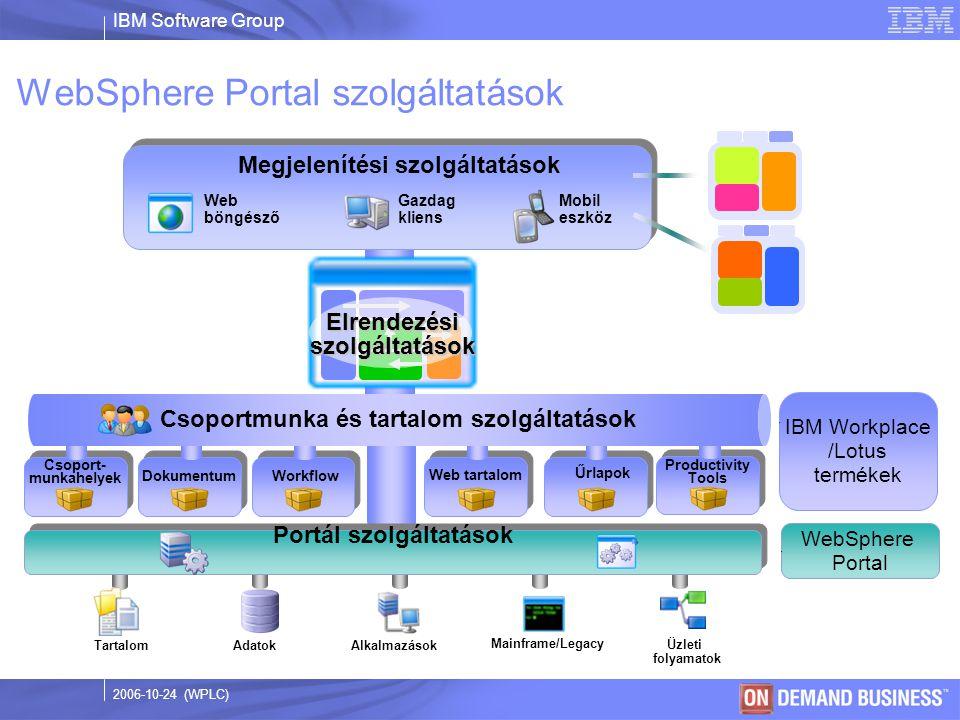 IBM Software Group © 2003 IBM Corporation 2006-10-24 (WPLC) WebSphere Portal szolgáltatások Csoport- munkahelyek DokumentumWorkflow Web tartalom Űrlapok Productivity Tools Portál szolgáltatások Web böngésző Gazdag kliens Mobil eszköz TartalomAdatokAlkalmazások Mainframe/Legacy Üzleti folyamatok Megjelenítési szolgáltatások Elrendezési szolgáltatások IBM Workplace /Lotus termékek WebSphere Portal Csoportmunka és tartalom szolgáltatások