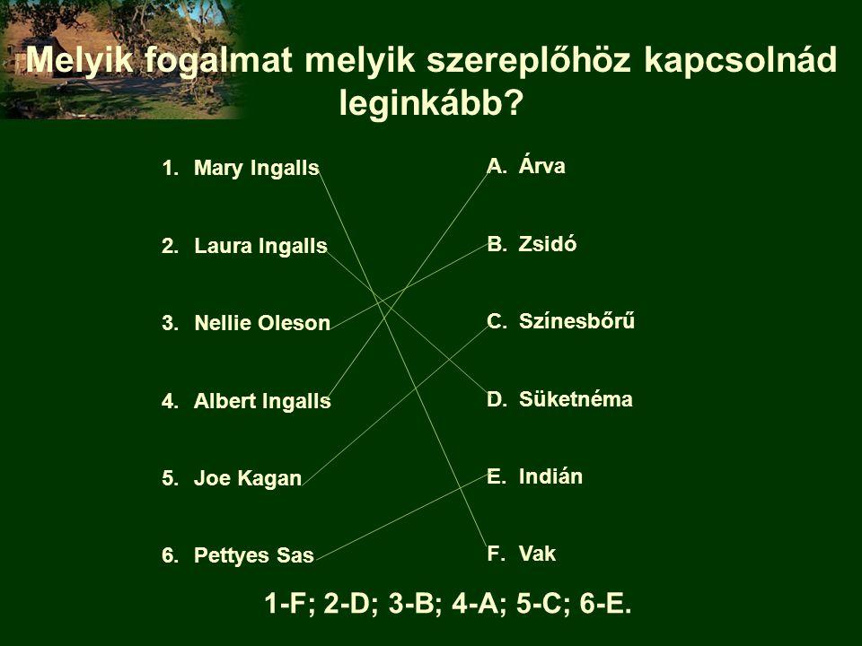 Melyik fogalmat melyik szereplőhöz kapcsolnád leginkább? 1.Mary Ingalls 2.Laura Ingalls 3.Nellie Oleson 4.Albert Ingalls 5.Joe Kagan 6.Pettyes Sas A.Á