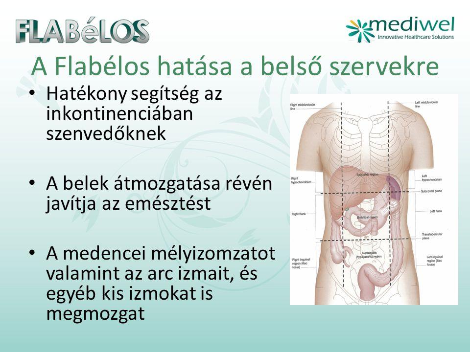 A Flabélos hatása a belső szervekre • Hatékony segítség az inkontinenciában szenvedőknek • A belek átmozgatása révén javítja az emésztést • A medencei mélyizomzatot valamint az arc izmait, és egyéb kis izmokat is megmozgat