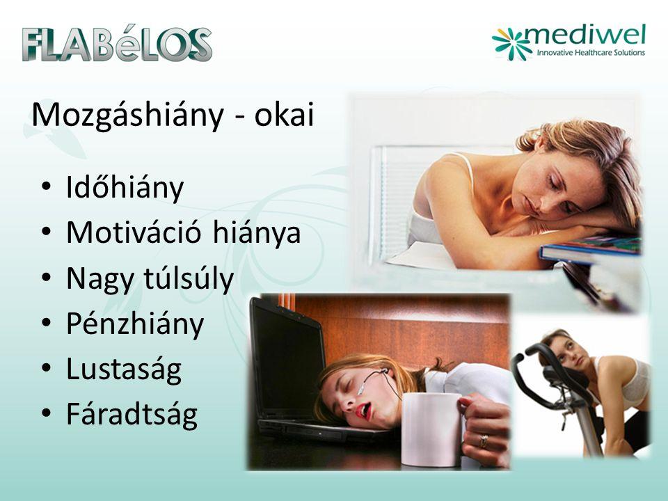 Mozgáshiány - okai • Időhiány • Motiváció hiánya • Nagy túlsúly • Pénzhiány • Lustaság • Fáradtság