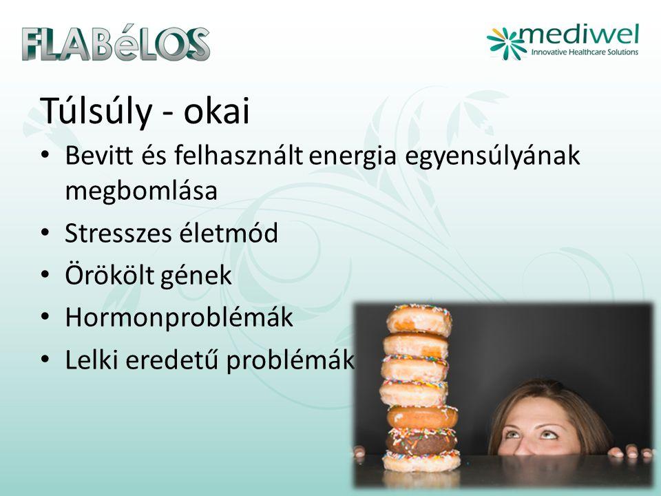 Túlsúly - okai • Bevitt és felhasznált energia egyensúlyának megbomlása • Stresszes életmód • Örökölt gének • Hormonproblémák • Lelki eredetű problémák (pl.