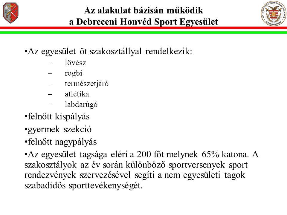 Az alakulat bázisán működik a Debreceni Honvéd Sport Egyesület •Az egyesület öt szakosztállyal rendelkezik: –lövész –rögbi –természetjáró –atlétika –labdarúgó •felnőtt kispályás •gyermek szekció •felnőtt nagypályás •Az egyesület tagsága eléri a 200 főt melynek 65% katona.