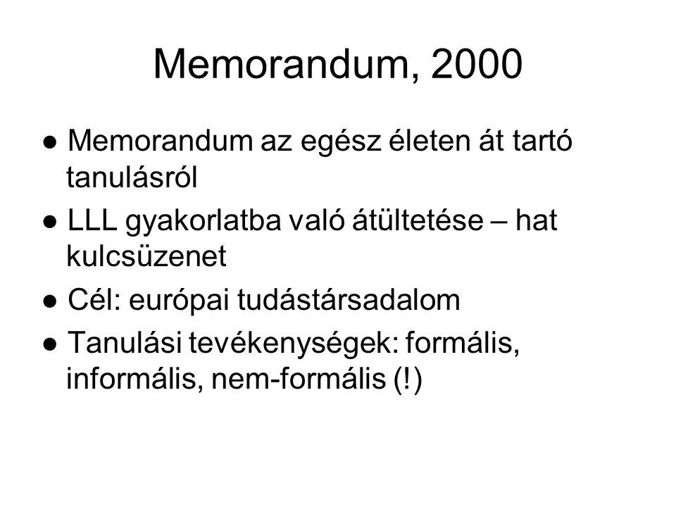 Memorandum, 2000 ● Memorandum az egész életen át tartó tanulásról ● LLL gyakorlatba való átültetése – hat kulcsüzenet ● Cél: európai tudástársadalom ●
