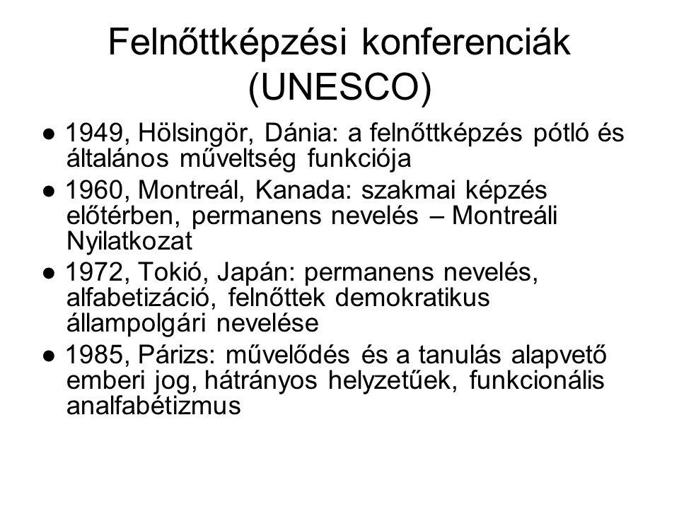 Felnőttképzési konferenciák (UNESCO) ● 1949, Hölsingör, Dánia: a felnőttképzés pótló és általános műveltség funkciója ● 1960, Montreál, Kanada: szakma