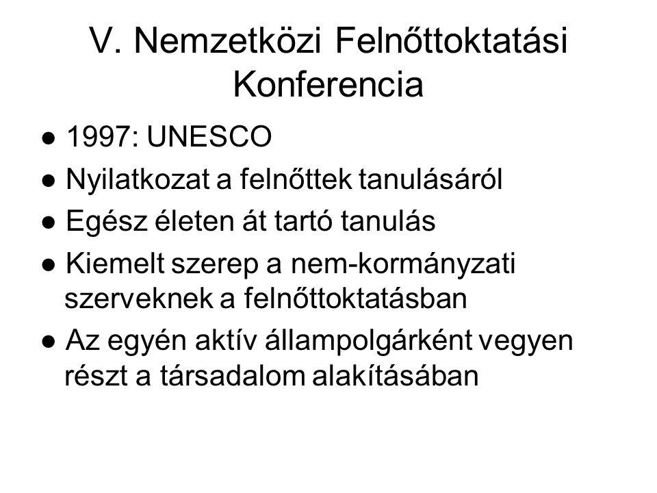 V. Nemzetközi Felnőttoktatási Konferencia ● 1997: UNESCO ● Nyilatkozat a felnőttek tanulásáról ● Egész életen át tartó tanulás ● Kiemelt szerep a nem-