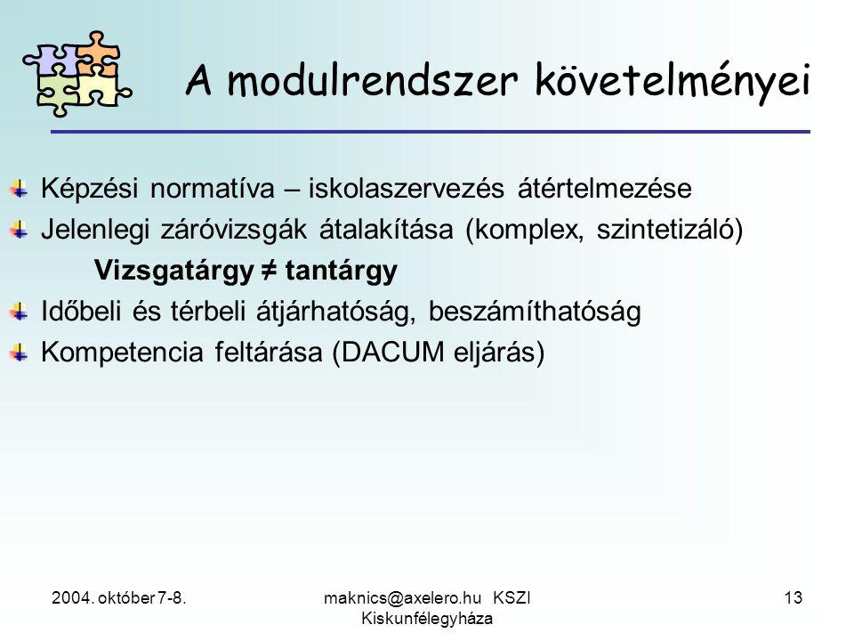 2004. október 7-8.maknics@axelero.hu KSZI Kiskunfélegyháza 13 A modulrendszer követelményei Képzési normatíva – iskolaszervezés átértelmezése Jelenleg
