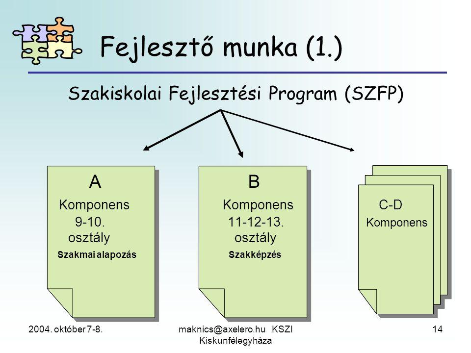 2004. október 7-8.maknics@axelero.hu KSZI Kiskunfélegyháza 14 Szakiskolai Fejlesztési Program (SZFP) A B Komponens Komponens C-D 9-10. 11-12-13. Kompo