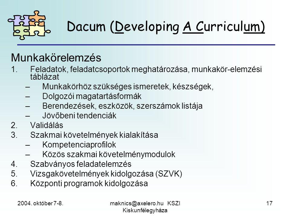 2004. október 7-8.maknics@axelero.hu KSZI Kiskunfélegyháza 17 Dacum (Developing A Curriculum) Munkakörelemzés 1.Feladatok, feladatcsoportok meghatároz