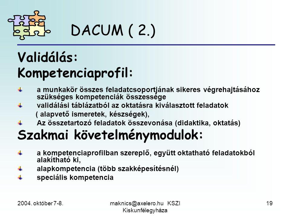 2004. október 7-8.maknics@axelero.hu KSZI Kiskunfélegyháza 19 Validálás: Kompetenciaprofil: a munkakör összes feladatcsoportjának sikeres végrehajtásá