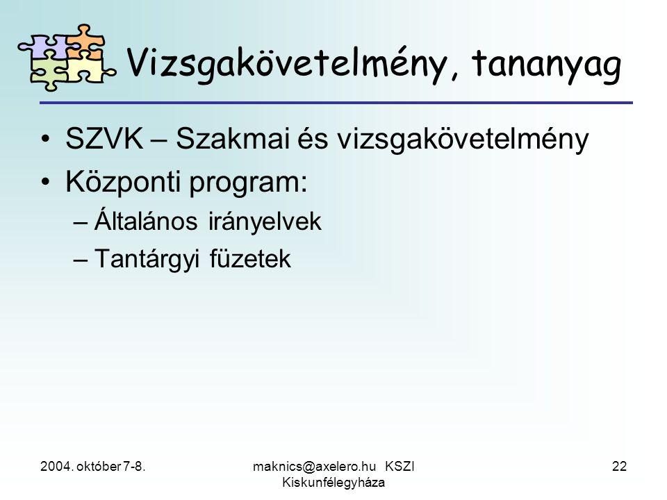 2004. október 7-8.maknics@axelero.hu KSZI Kiskunfélegyháza 22 Vizsgakövetelmény, tananyag •SZVK – Szakmai és vizsgakövetelmény •Központi program: –Ált