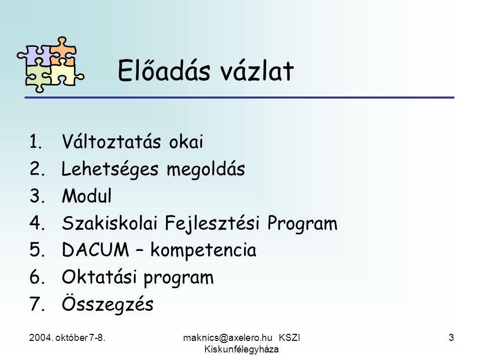 2004. október 7-8.maknics@axelero.hu KSZI Kiskunfélegyháza 3 1.Változtatás okai 2.Lehetséges megoldás 3.Modul 4.Szakiskolai Fejlesztési Program 5.DACU