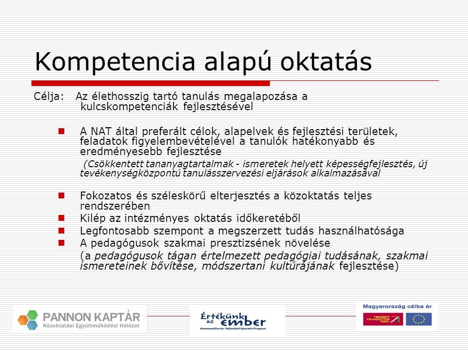 Kompetencia alapú oktatás Célja: Az élethosszig tartó tanulás megalapozása a kulcskompetenciák fejlesztésével  A NAT által preferált célok, alapelvek és fejlesztési területek, feladatok figyelembevételével a tanulók hatékonyabb és eredményesebb fejlesztése (Csökkentett tananyagtartalmak - ismeretek helyett képességfejlesztés, új tevékenységközpontú tanulásszervezési eljárások alkalmazásával  Fokozatos és széleskörű elterjesztés a közoktatás teljes rendszerében  Kilép az intézményes oktatás időkeretéből  Legfontosabb szempont a megszerzett tudás használhatósága  A pedagógusok szakmai presztizsének növelése (a pedagógusok tágan értelmezett pedagógiai tudásának, szakmai ismereteinek bővítése, módszertani kultúrájának fejlesztése)