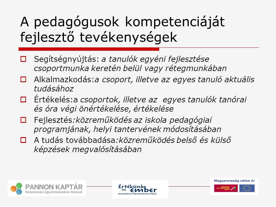 A kompetencia alapú oktatáshoz szükséges pedagógus kompetenciák  Kompetencia a programcsomagok helyi szintű adaptációjához  Szakmai és szaktárgyi ismeretek (tantervelméleti ismeretek, a helyi tervezés támogatása)  Együttműködési készség ( kooperáció a szervezeten belül és kívül)  Tanulásszervezési rutinok, készségek birtoklása  Elkötelezettség